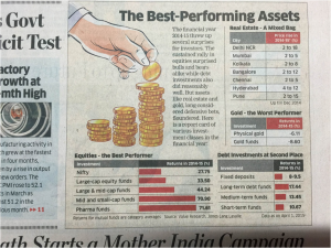 The Best Performing Assets